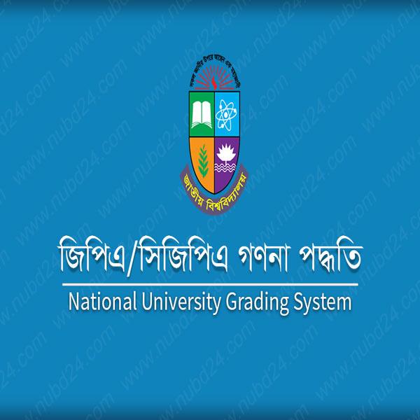 National University Grading System